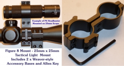 Figure-8 Scope mount for Torch and Laser Dots